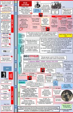 rus_devrimi.jpg (640×989)