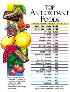 Antioxidants. It's interesting to see what tops the list.   Do you know the differences in what kind of Dark Chocolate?