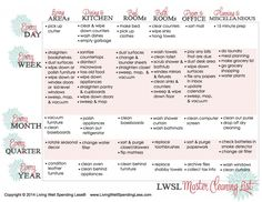 LWSL Master Cleaning List-Like the master cleaning list to remind me of some things I forget!