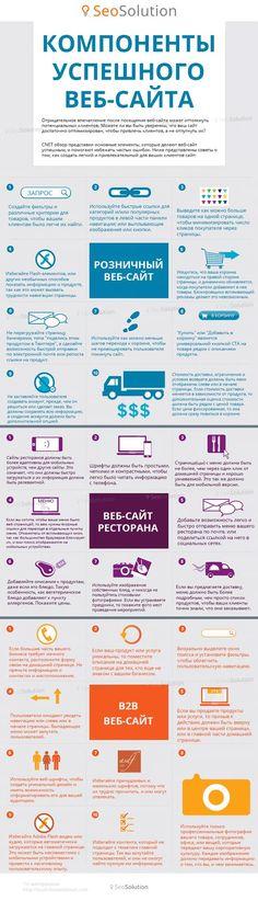 The Top 10 Web Design Infographics of the Decade Marketing Digital, Seo Marketing, Business Marketing, Content Marketing, Internet Marketing, Online Marketing, Social Media Marketing, Business Networking, Web Design
