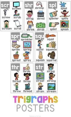 First grade teachers know how important it can be to have visual cues in a classroom full of emergent readers. I created these Phonics Posters Phonics Reading, Teaching Phonics, Phonics Activities, Kindergarten Reading, Teaching Kids, Kindergarten Phonics, Teaching Resources, Phonics Chart, Phonics Rules
