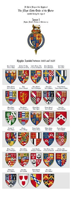 Roll of Arms - Knights of the Garter Installed during the Reign of King James I Art Print