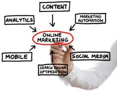 Simplicity in marketing online, sticking to one niche