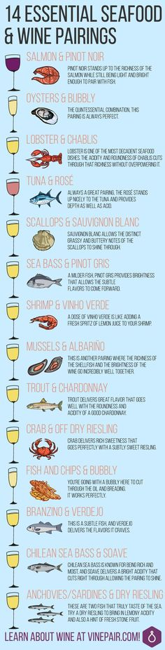Get perfect wine pairings for 14 of the most popular seafood dishes, from fish and lobster, to crabs and other shellfish. See the infographic now!