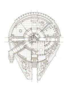 Star Wars: Millenium Falcon on Behance
