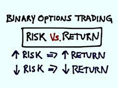Binary Options Risk