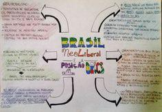 Restaram dúvidas sobre Brasil Neoliberal e a Posição BRICS? Esse mapa mental incrível vai te ajudar! Confira e se prepare para sua prova de geografia!