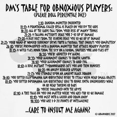 """""""Obnoxious Players Table"""" Tee on CafePress.com"""