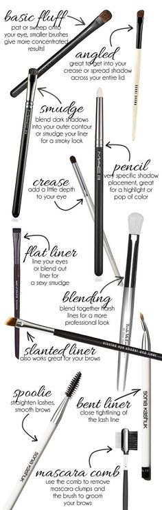 http://es.reddit.com/r/BeautyDiagrams/comments/2mx41x/ultimate_makeup_eyebrush_cheat_sheet/