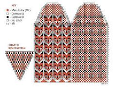 knit fox mittens - Google Search