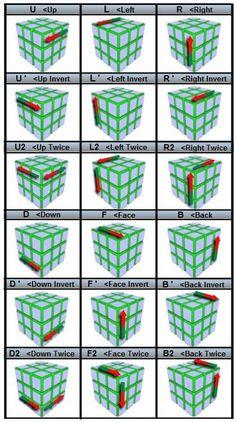 Simple Life Hacks, Useful Life Hacks, Amazing Life Hacks, Rubics Cube Solution, Plus Plus Construction, Rubiks Cube Patterns, Solving A Rubix Cube, Rubik's Cube Solve, Rubiks Cube Algorithms