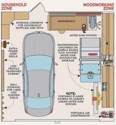 Garage Organization Systems- CLICK PIC for Various Garage Storage Ideas. #garage #garageorganization