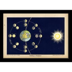 Phases of the moon. Available from Smith & Co. http://www.vintagesmith.com/product-category/smith-co-reproductions