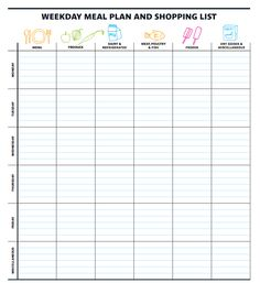 I should plan my meals and grocery shopping more strategically