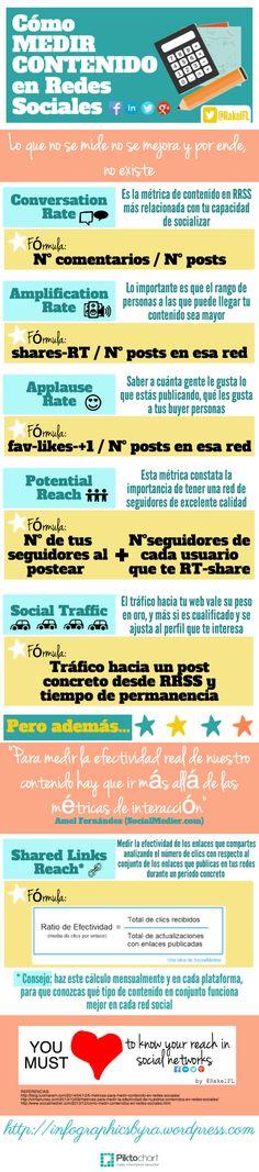 Cómo medir el contenido que compartes en Redes Sociales, infografía de Rakel Felipe