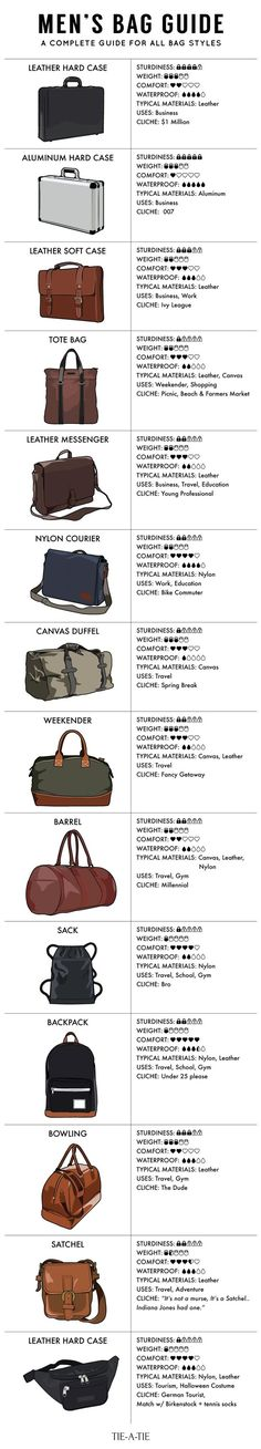 Fashion infographic & data visualisation Your Guide To Men's Bags Infographic Description Your Guide To Men's Bags – Infographic Source – Der Gentleman, Gentleman Style, Business Casual Dresscode, Business Outfit, Fashion Infographic, Mode Man, Style Masculin, Men Style Tips, Men's Grooming