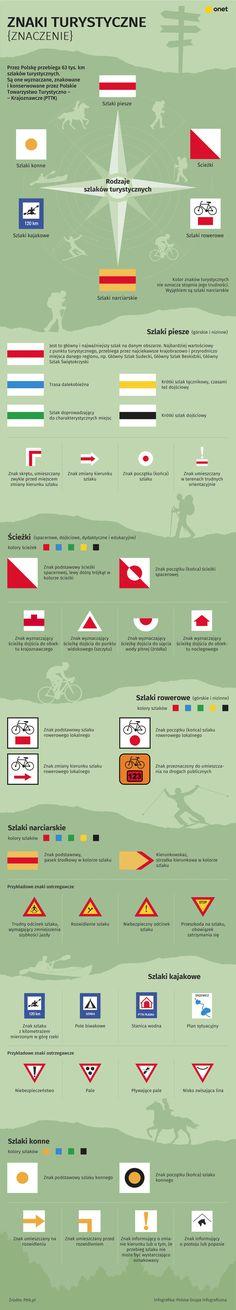 W Polsce jest ok. 63 tys. km szlaków turystycznych. Aby ułatwić orientację w tej plątaninie Polskie Towarzystwo Krajoznawczo-Turystyczne opracowało system oznaczeń pomagających w dopasowaniu szlaku do...
