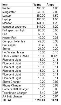 HVAC equipment symbols, water cooled, silencer, screw pump