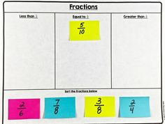 Teach fractions with post-it notes