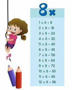 Math Class, School, Activities, Multiplication Tables, Preschool Printables, Lyrics