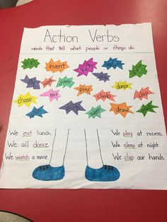 Action Verb Anchor Chart Grammar Anchor Charts, Anchor Charts First Grade, Kindergarten Anchor Charts, Verb Activities For First Grade, Preschool Art Activities, Grammar Activities, Verb Chart, Kids Fathers Day Crafts, Verb Words
