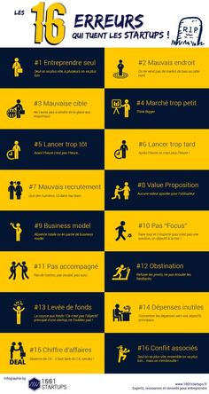 on se lance entreprenariat cardi b nail artist number - Nail Art Marketing Services, Inbound Marketing, Business Marketing, Online Marketing, Digital Marketing, Marketing Automation, Affiliate Marketing, Start Up Business, Business Planning