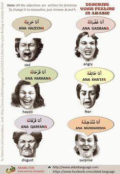 learn how to describe your feeling in Arabic