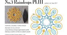 No3. raindrops-petit2.jpg