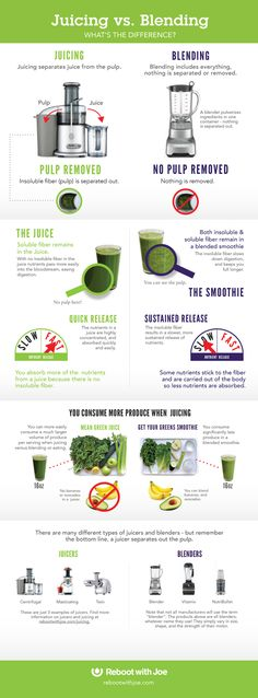 Everything You Need To Know About Juicing Vs. Blending (Infographic)  #kombuchaguru #juicing Also check out: http://kombuchaguru.com