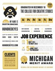 Unsolicited Advice: Resumes