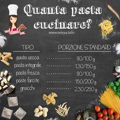Scopri di più: http://www.misya.info/guide/quanta-pasta-cucinare