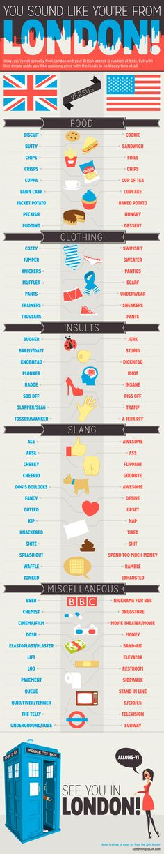 Educational infographic & data visualisation How Does London Vocabulary Compare With US English? Infographic Description I think this info is interesting British Vs American, British English, American English, British Slang, British Terms, English English, British Phrases, British People, British Insults