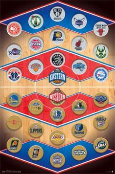 NBA - Logos 15 Poster Print (22 x 34) - Item # TIARP14276