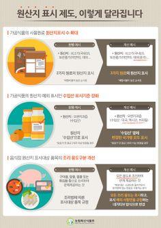 농림축산식품부, 원산지 표시 제도 개선안 발표 [인포그래픽] #food #Infographic ⓒ 비주얼다이브 무단 복사·전재·재배포