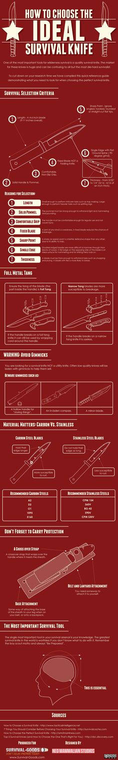 How to choose the ideal survival knife - Your Guide on which knife is best.