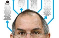 10 Simple Things Steve Jobs Has Taught Us