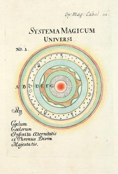 Design is fine. History is mine. — Michael Bernhard Valentini, Viridarium Reformator,...