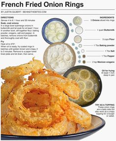 Printable versionThere are many in the culinary world who believe the onion ring was invented by a Dallas, Texas-based restaurant chain named the Pig Stand in the But there are numerous recipes for batter dipped and fried vegetables, including onion Onion Recipes, Mexican Food Recipes, Cat Recipes, Vegetable Dishes, Vegetable Recipes, Onion Rings Recipe, Homemade Onion Rings, French Fried Onions, Fried Chicken Recipes