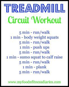 Treadmill Circuit workout from My Food 'n Fitness Diaries