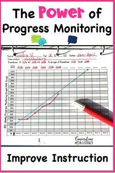 RTI progress monitoring for reading and special education is powerful! Using data forms and data sheets for binders helps teachers and students with goals.  Use tracking tools and chart templates for organization of assessments and learning in RTI. kindergarten, first grade, second grade, third grade, upper grades #RTI #readinginterventions #guidedreading #kindergarten, #first grade #conversationsinliteracy #classroomorganization #elementary