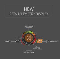 newdatatelemetrydisplay_0.big.jpeg (1200×1198)