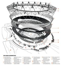 Axonometric of Olympic stadium | Sports and Entertainment ...