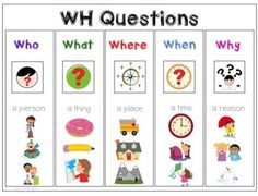 WH Questions Mega Bundle: Preschool Speech and Language Therapy English Grammar For Kids, Learning English For Kids, Teaching English Grammar, English Worksheets For Kids, Kids English, Learn English Words, English Language Learning, English Vocabulary, Speech And Language