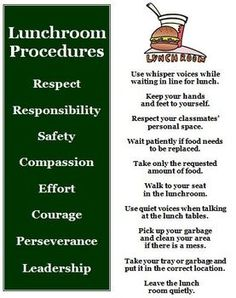 Cafeteria Lunchroom Rules Expectations Sign Poster School ...