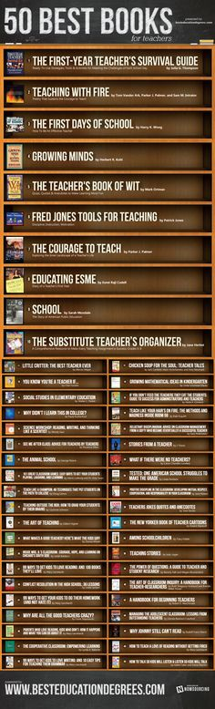 Los 50 mejores libros para profesores (english) #infografia #infographic #education