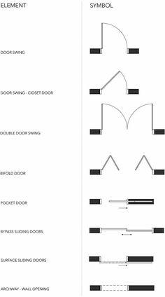 Floor Plan Door Swing Door Window Floor Plan Symbols Em 2019 Desenhos De Design Elements Windows And Doors Revitcity Com Door Swing With Different Angles In Floor Plans Floor Architecture Symbols, Concept Architecture, Architecture Design, Interior Architecture Drawing, Architecture Student, Windows Architecture, Architecture Diagrams, The Plan, How To Plan