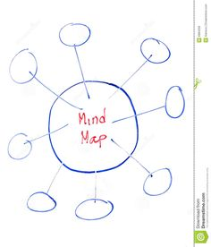 Blank Creative Mind Map  Google Search   Pinteres