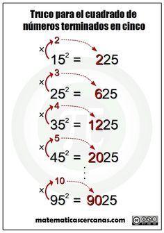 Matemáticas en una imagen... Truco para el cuadrado de números terminados en cinco - matematicascercanas