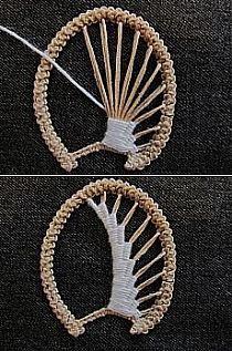 This Pin was discovered by emi Hardanger Embroidery, Hand Embroidery Stitches, Embroidery Techniques, Ribbon Embroidery, Knitting Stitches, Embroidery Patterns, Freeform Crochet, Irish Crochet, Crochet Motif