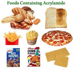 Acrylamide and breast cancer risks - http://www.women-info.com/en/acrylamide-and-breast-cancer-risks/